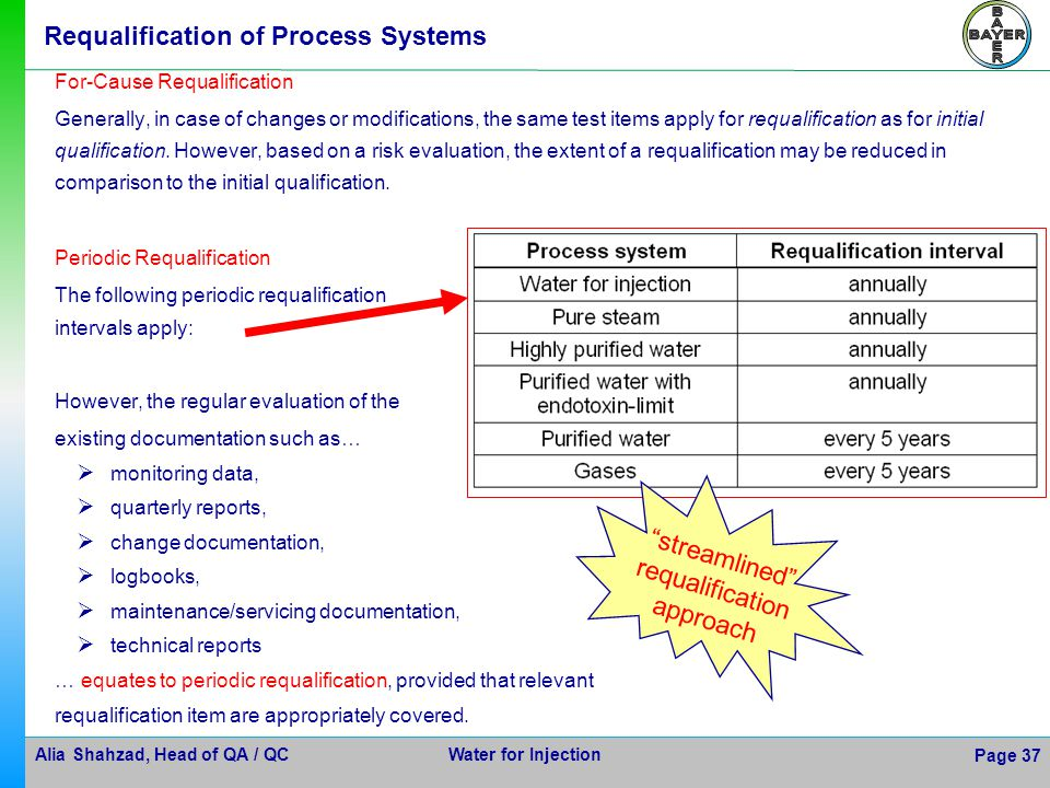 Requalification of Process Systems