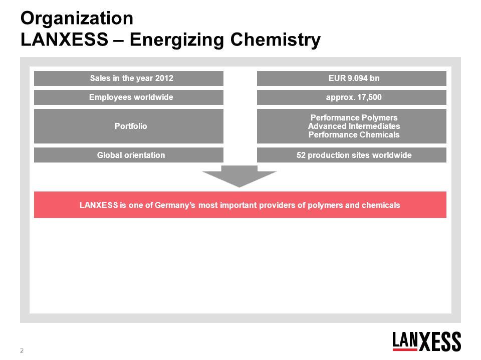 Organization LANXESS – Energizing Chemistry