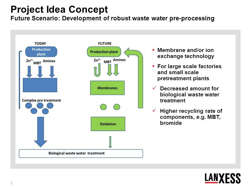 Project Idea Concept Future Scenario: Development of robust waste water pre-processing