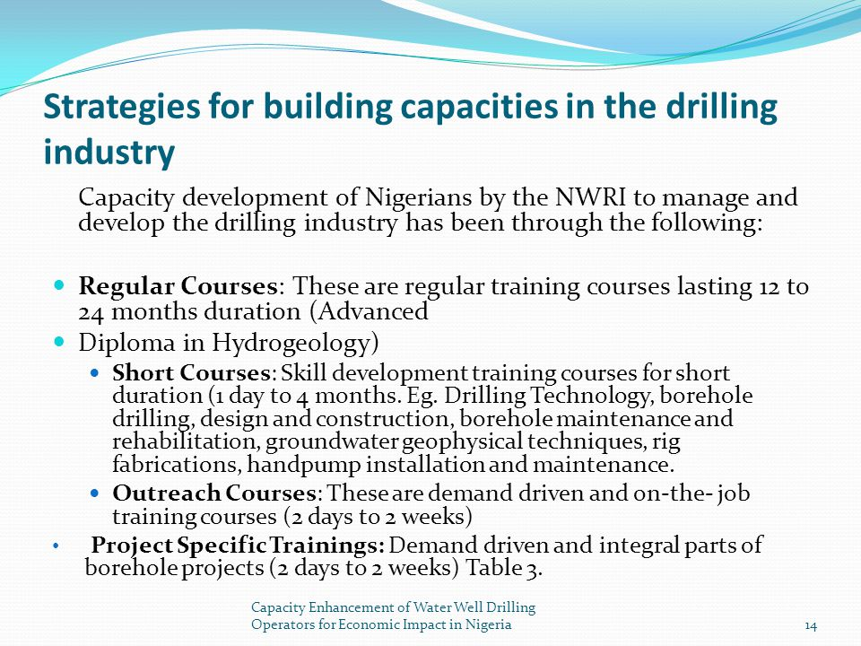 Strategies for building capacities in the drilling industry