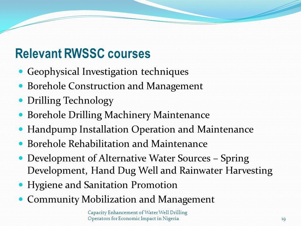 Relevant RWSSC courses
