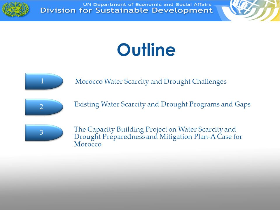Outline 1 Morocco Water Scarcity and Drought Challenges