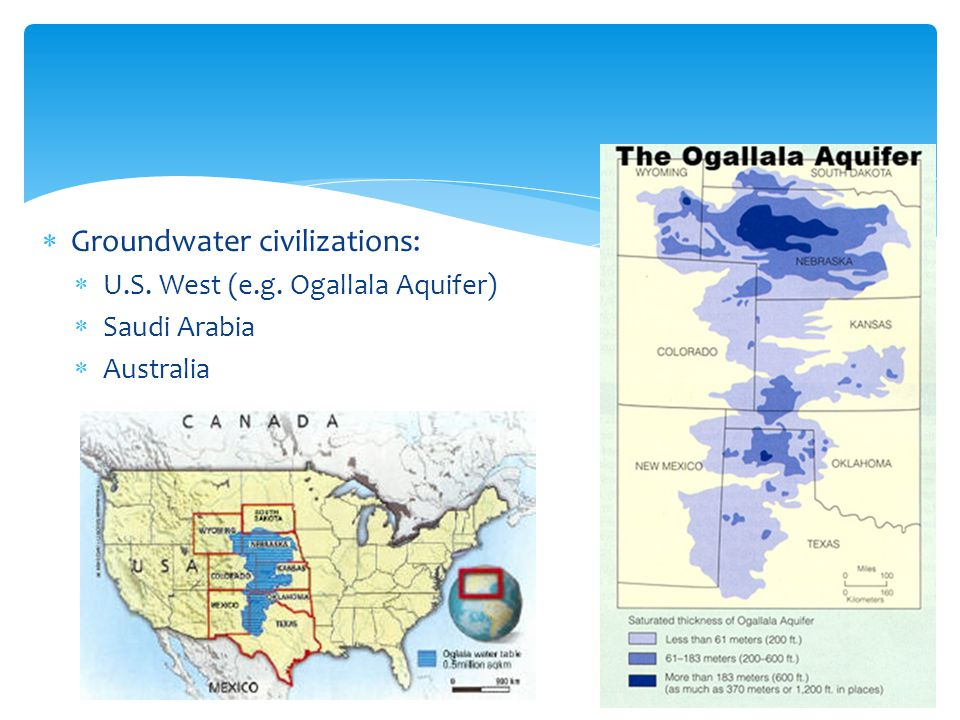 Groundwater civilizations:
