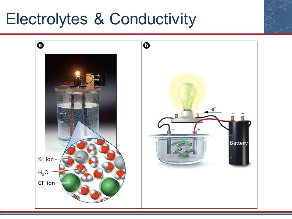 Electrolytes & Conductivity