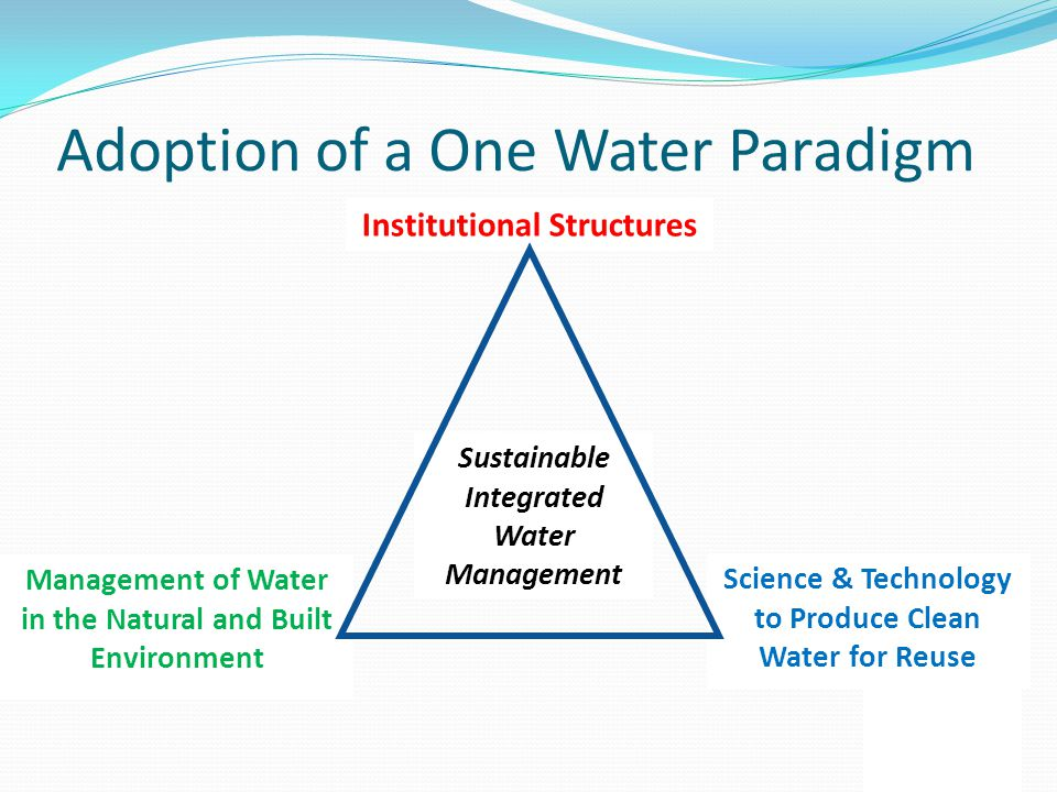 Adoption of a One Water Paradigm