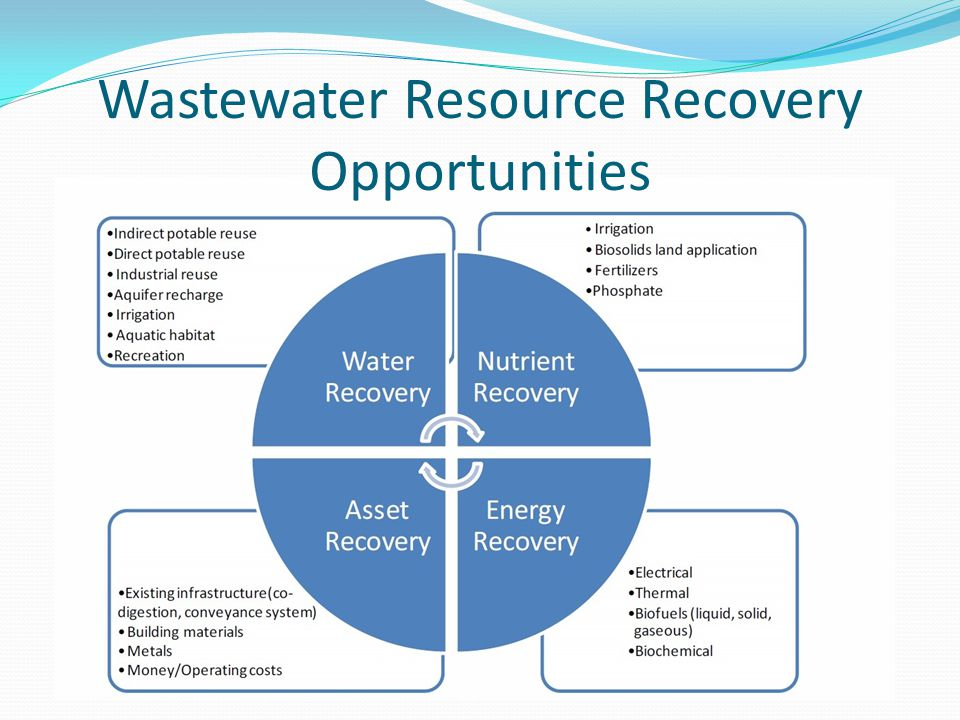 Wastewater Resource Recovery Opportunities