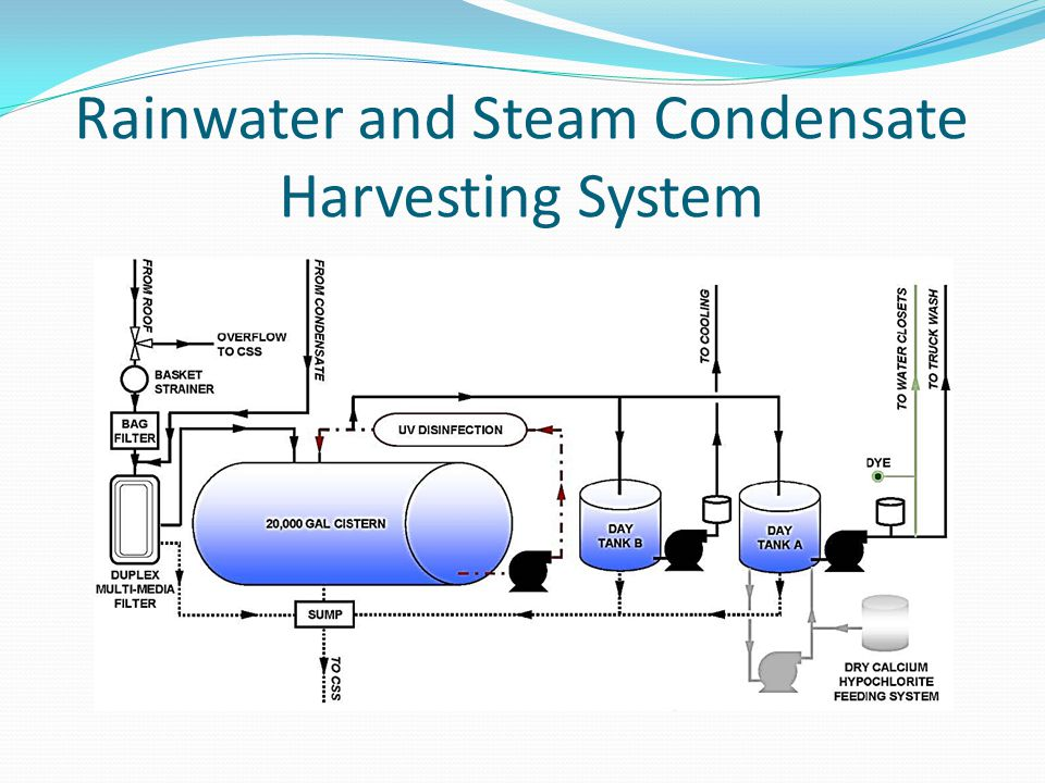 Rainwater and Steam Condensate Harvesting System