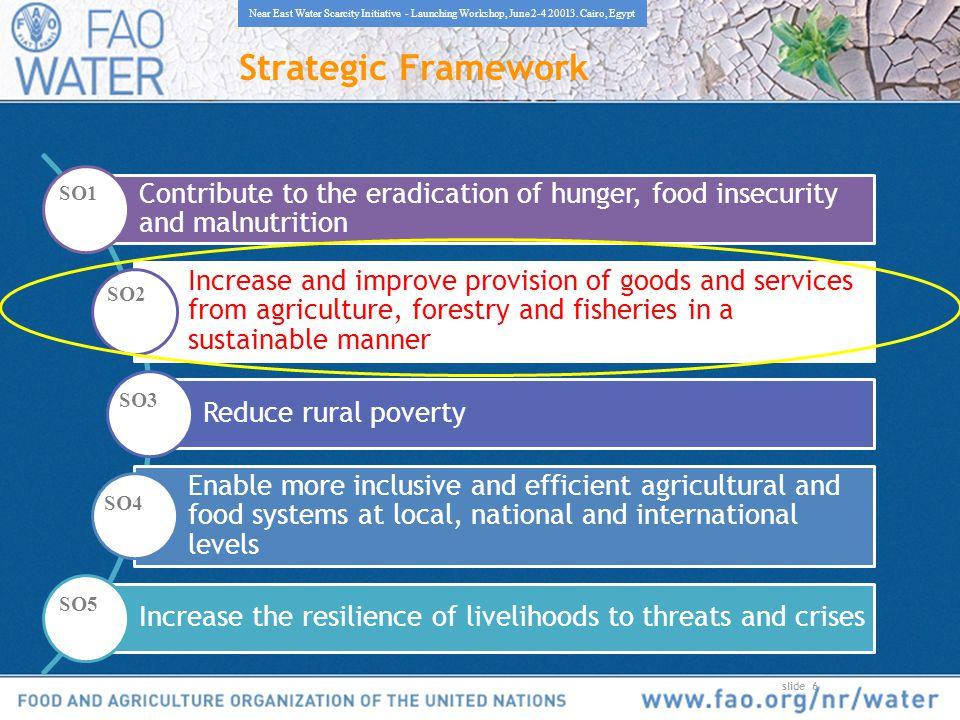 Strategic Framework SO1 SO2 SO3 SO4 SO5