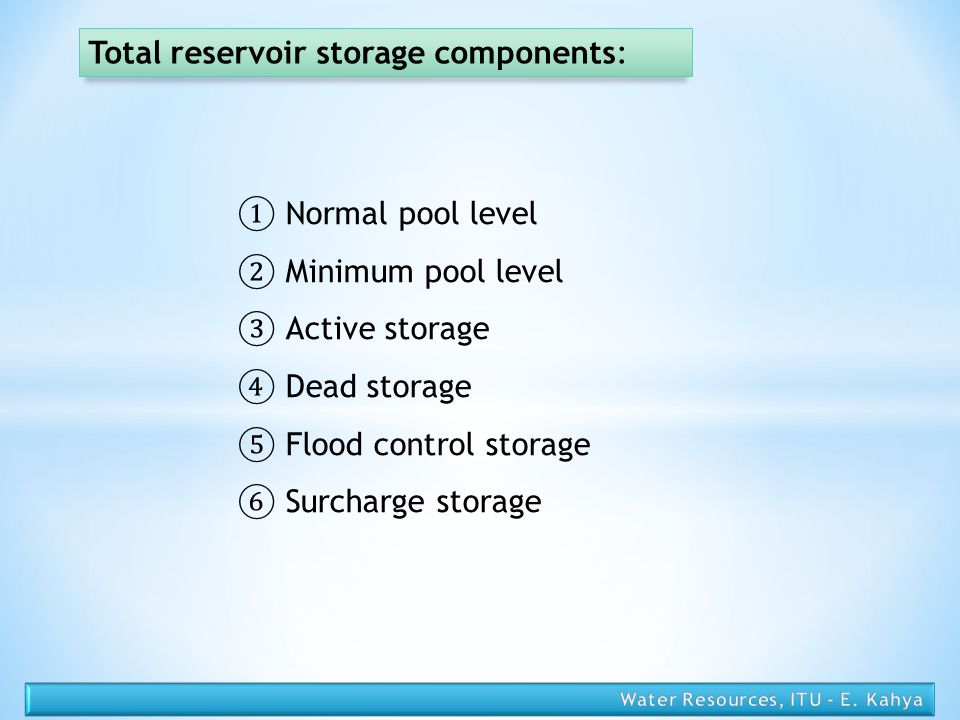 Total reservoir storage components: