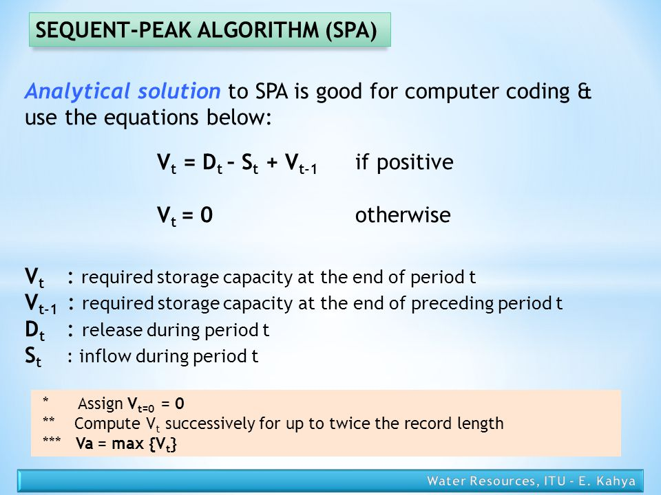 SEQUENT-PEAK ALGORITHM (SPA)