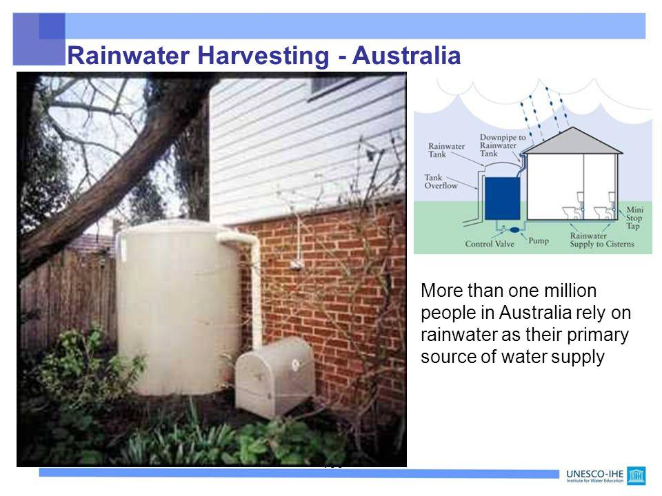 Rainwater Harvesting - Australia