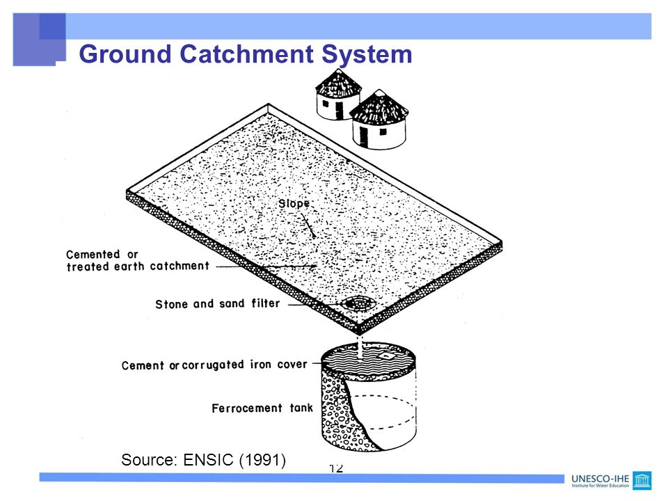 Ground Catchment System