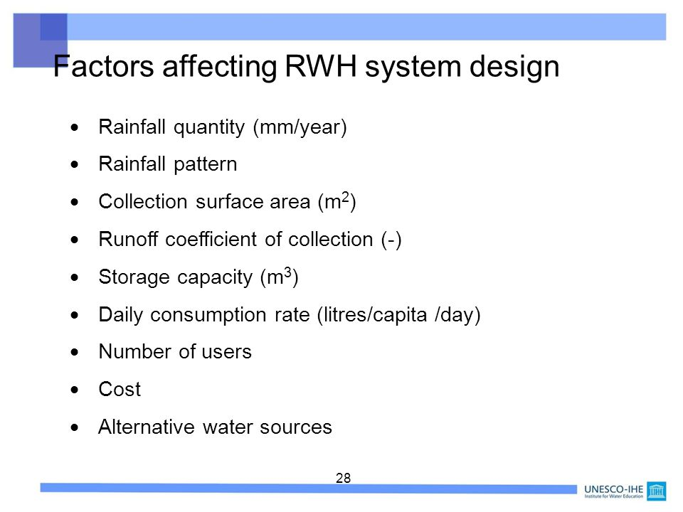 Factors affecting RWH system design