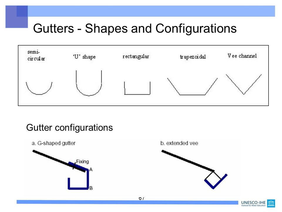 Gutters - Shapes and Configurations
