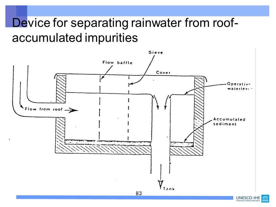 Device for separating rainwater from roof-accumulated impurities