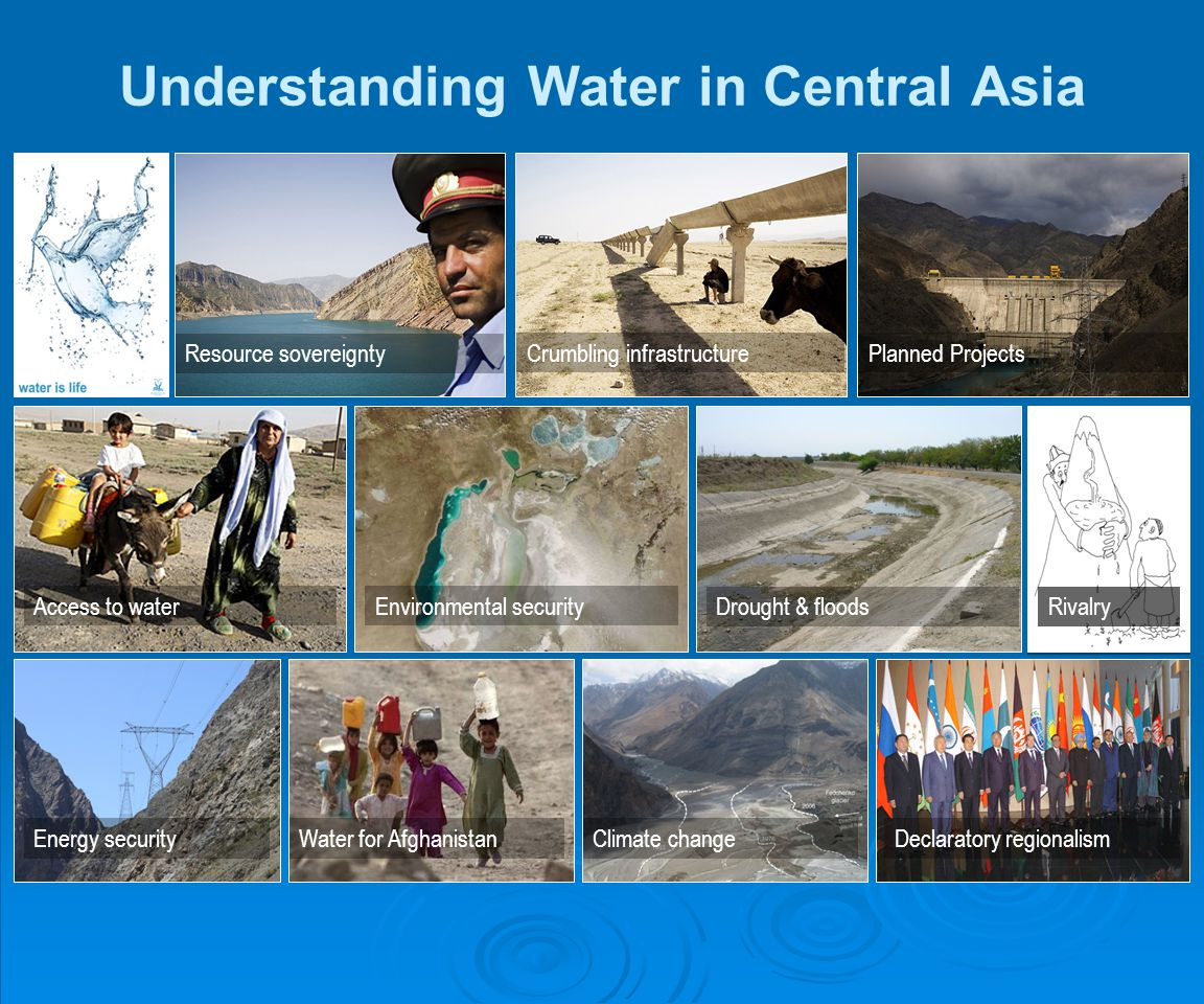 Understanding Water in Central Asia
