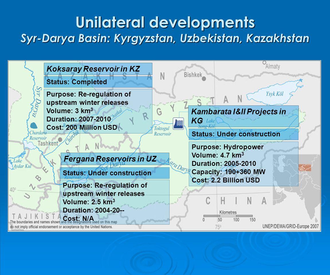 Unilateral developments Syr-Darya Basin: Kyrgyzstan, Uzbekistan, Kazakhstan