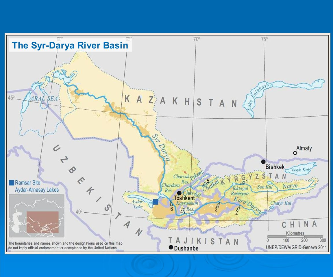 The Syr-Darya River Basin