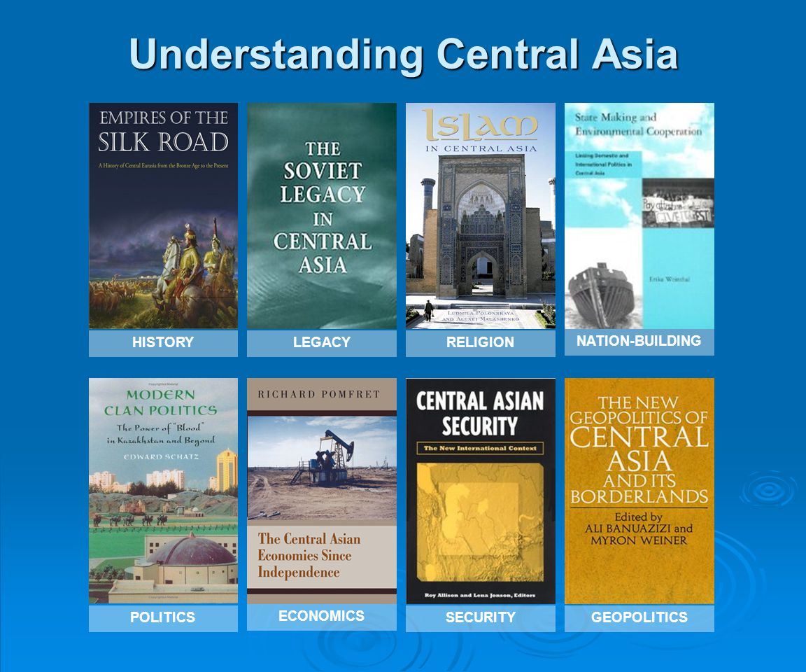 Understanding Central Asia