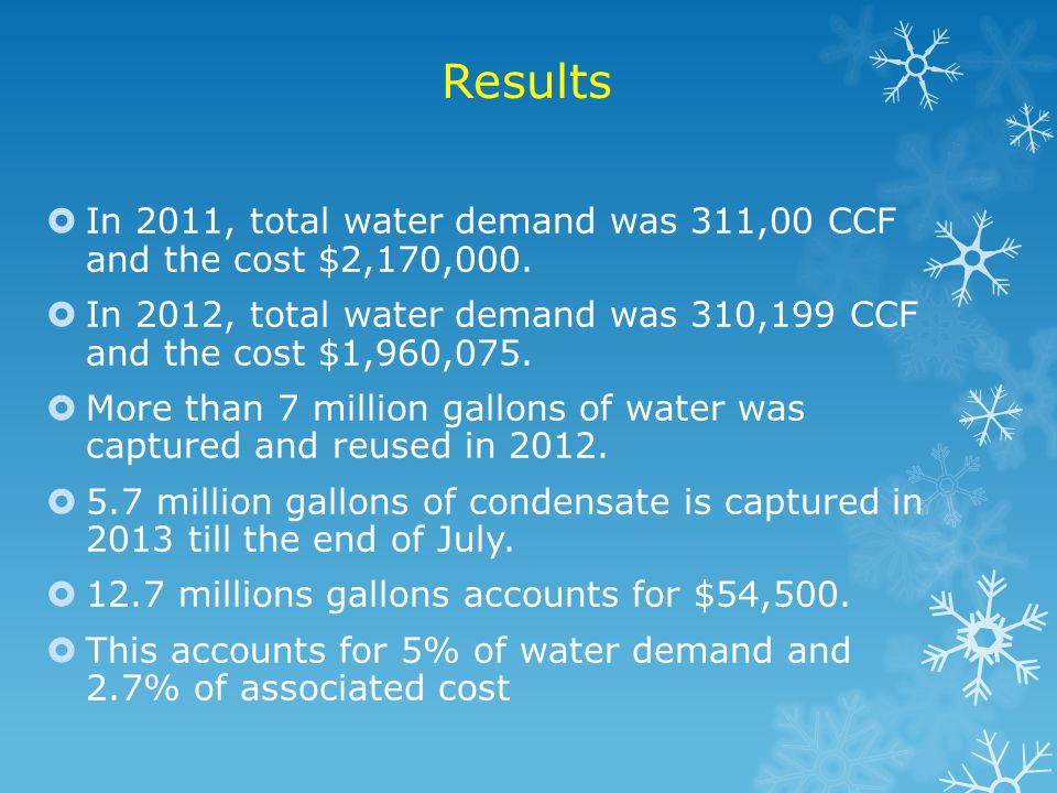 Results In 2011, total water demand was 311,00 CCF and the cost $2,170,000. In 2012, total water demand was 310,199 CCF and the cost $1,960,075.