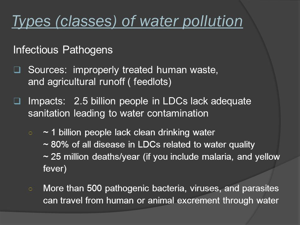 Types (classes) of water pollution