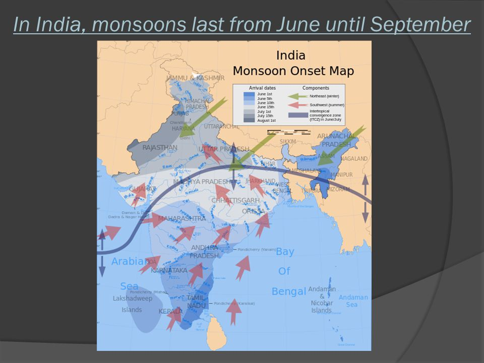 In India, monsoons last from June until September