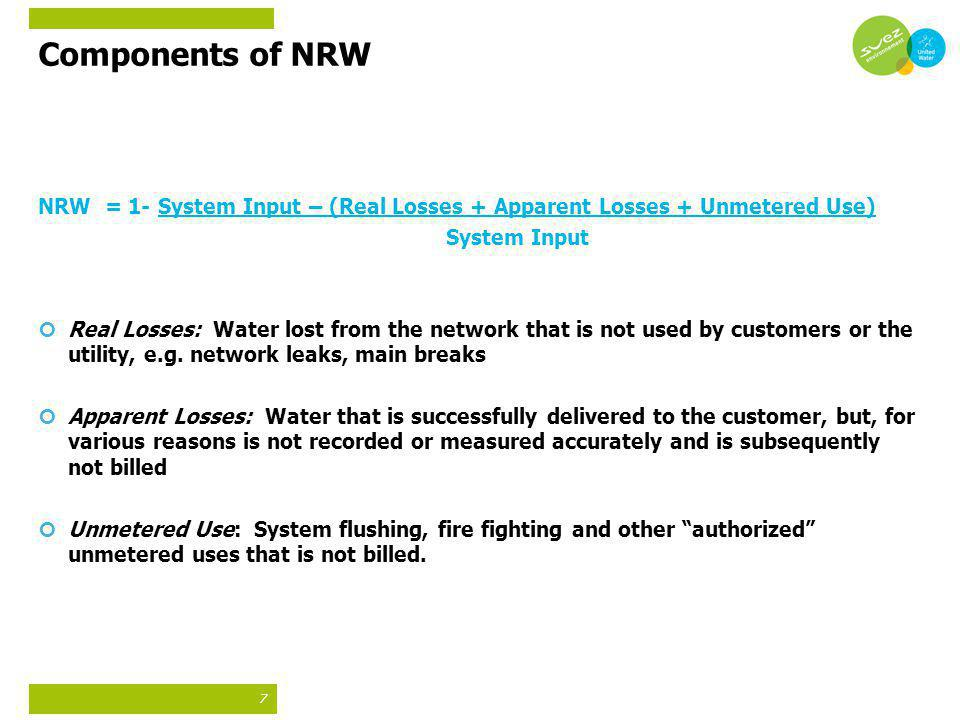 Components of NRW NRW = 1- System Input – (Real Losses + Apparent Losses + Unmetered Use) System Input.