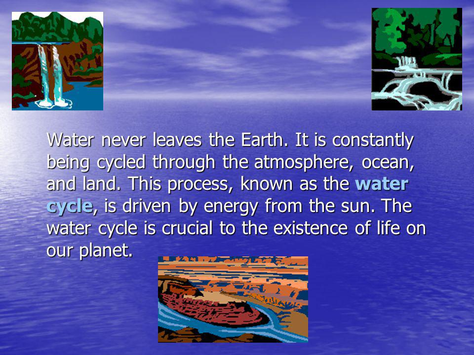 Water never leaves the Earth