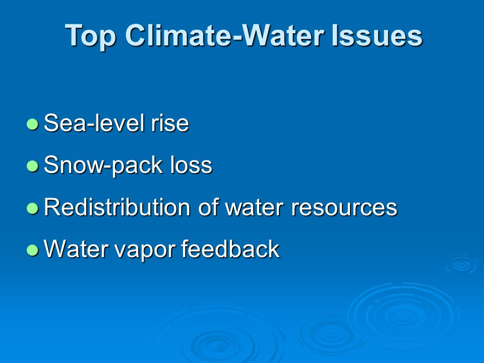 Top Climate-Water Issues