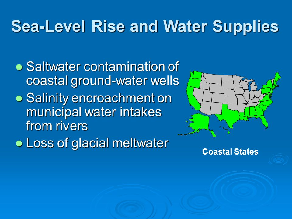 Sea-Level Rise and Water Supplies