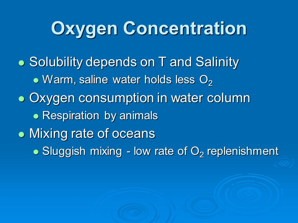 Oxygen Concentration Solubility depends on T and Salinity