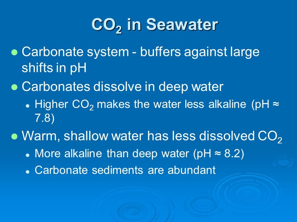 CO2 in Seawater Carbonate system - buffers against large shifts in pH