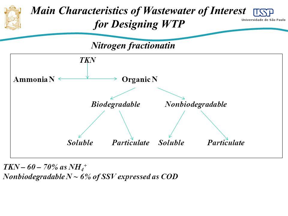 Nitrogen fractionatin