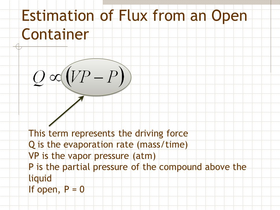 Estimation of Flux from an Open Container