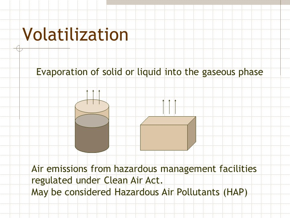 Volatilization Evaporation of solid or liquid into the gaseous phase