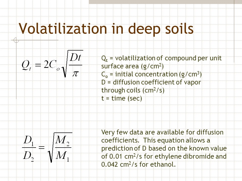 Volatilization in deep soils