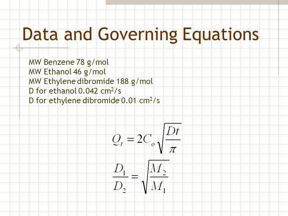 Data and Governing Equations