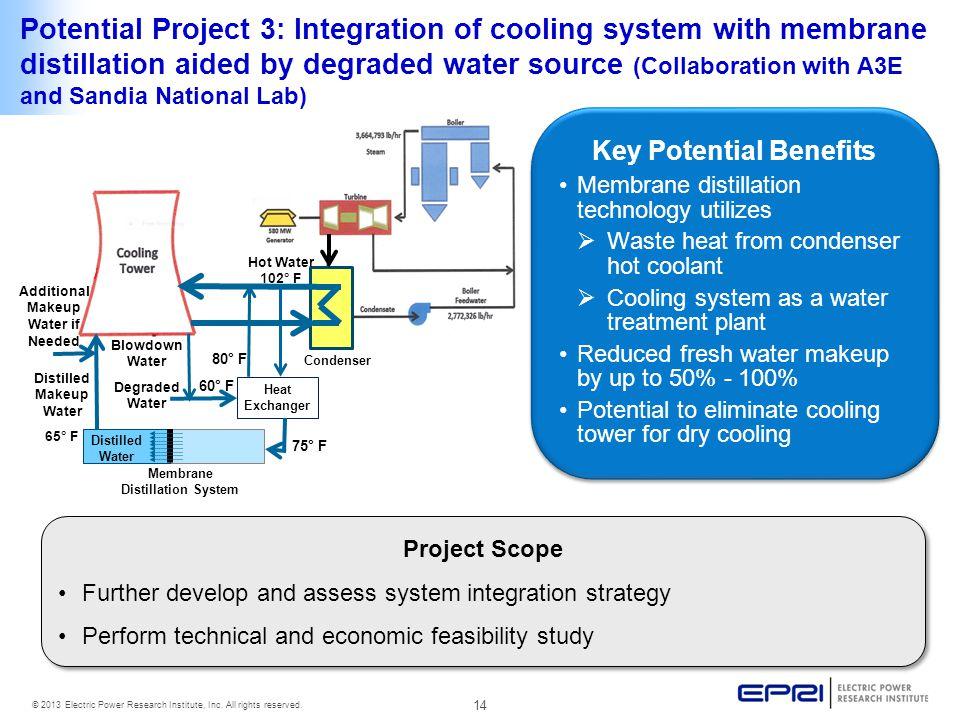 Membrane Distillation System Distilled Makeup Water