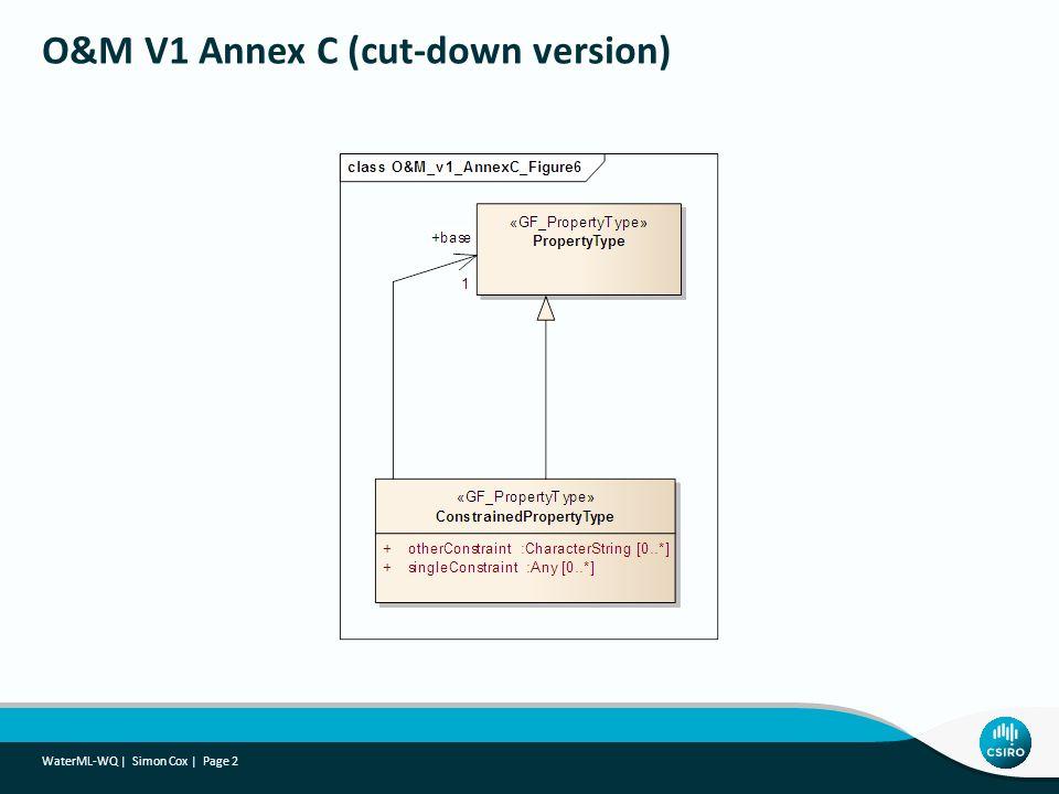 O&M V1 Annex C (cut-down version)