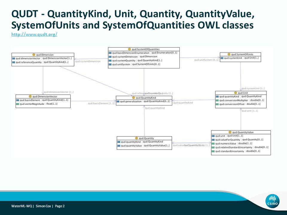 QUDT - QuantityKind, Unit, Quantity, QuantityValue, SystemOfUnits and SystemOfQuantities OWL classes