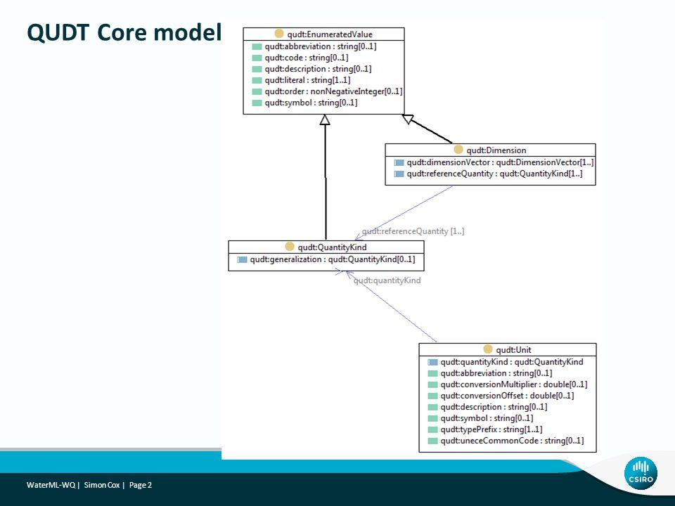 QUDT Core model WaterML-WQ   Simon Cox   Page 2