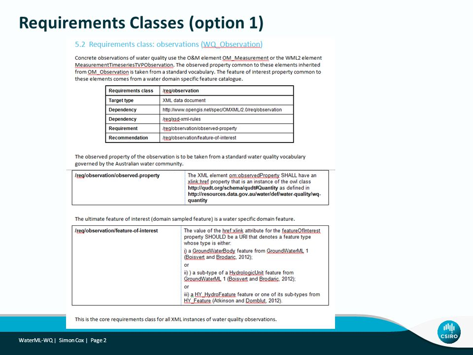 Requirements Classes (option 1)
