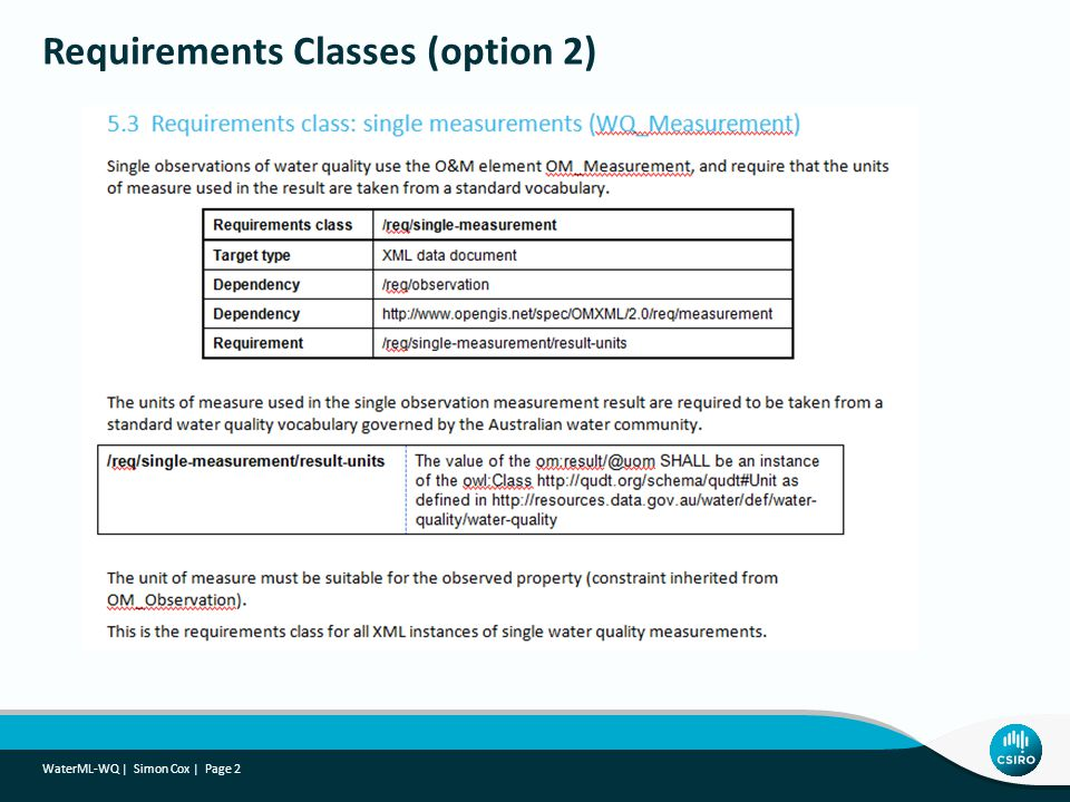Requirements Classes (option 2)
