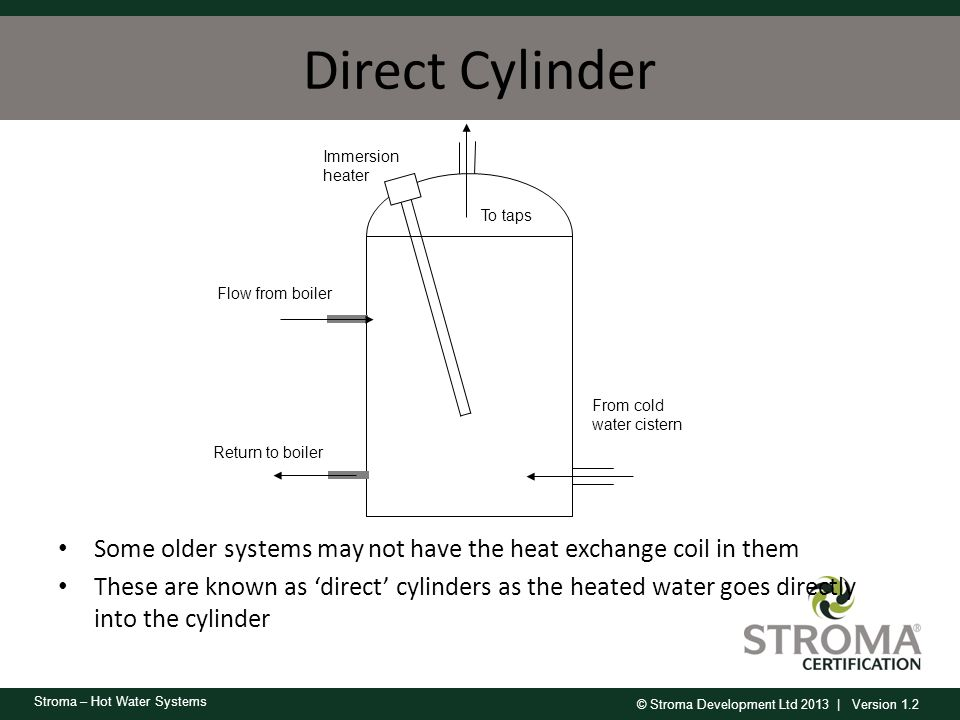 Direct Cylinder Immersion heater. To taps. From cold water cistern. Flow from boiler. Return to boiler.
