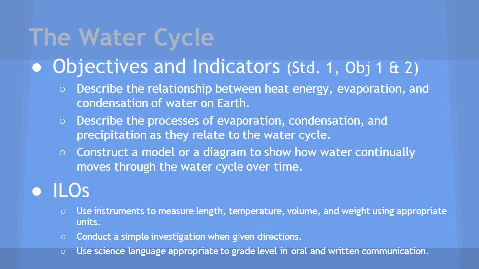 The Water Cycle Objectives and Indicators (Std. 1, Obj 1 & 2) ILOs