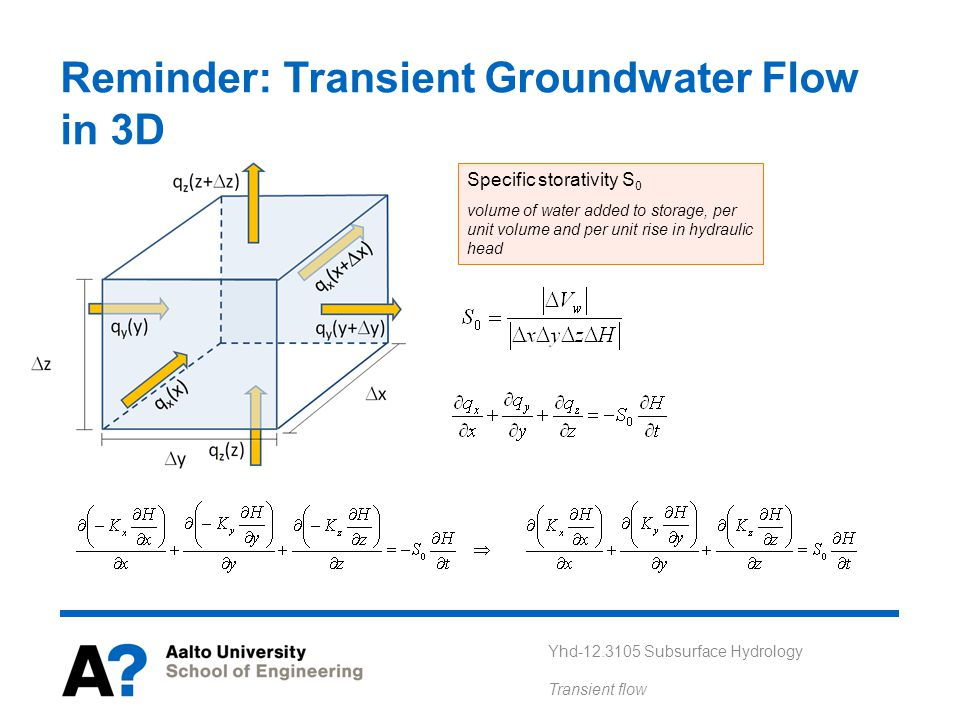 Reminder: Transient Groundwater Flow in 3D