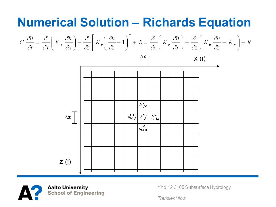 Numerical Solution – Richards Equation