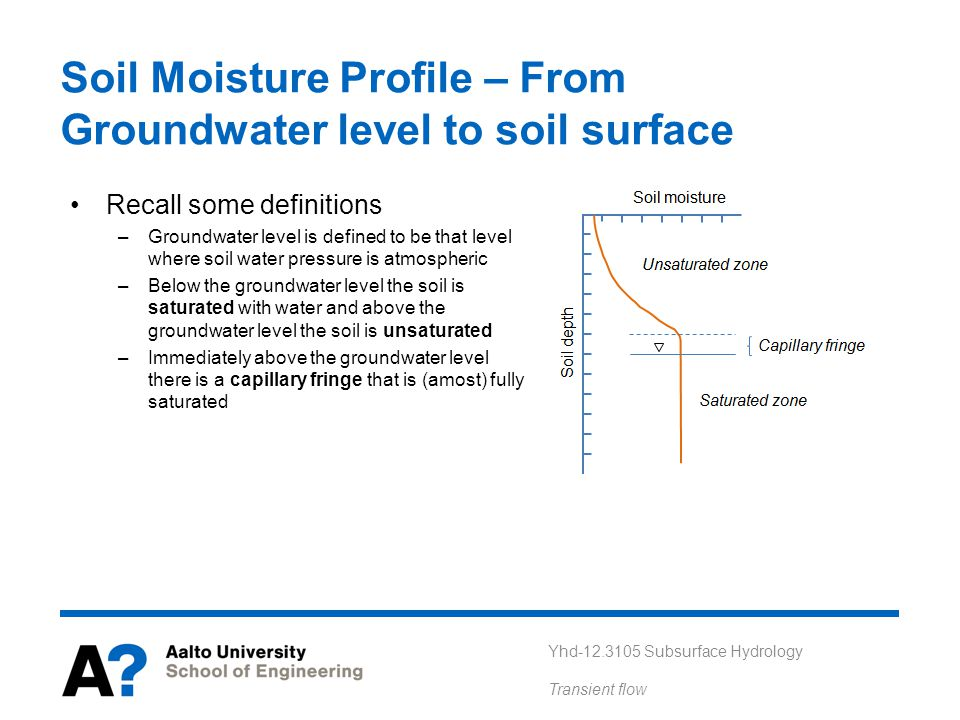 Soil Moisture Profile – From Groundwater level to soil surface
