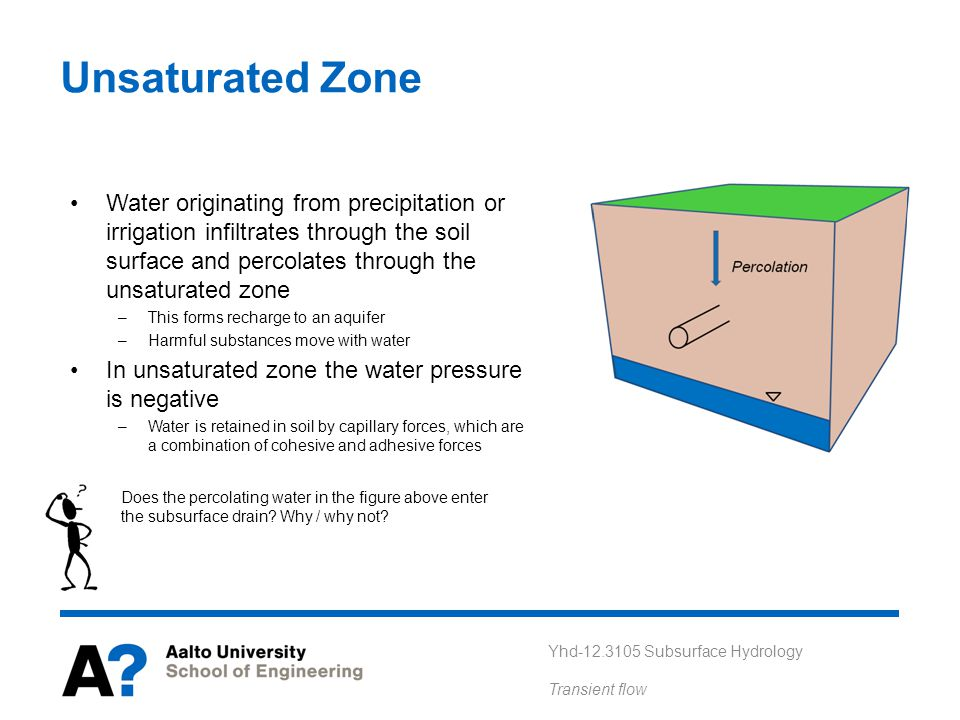 Unsaturated Zone Does the percolating water in the figure above enter the subsurface drain Why / why not