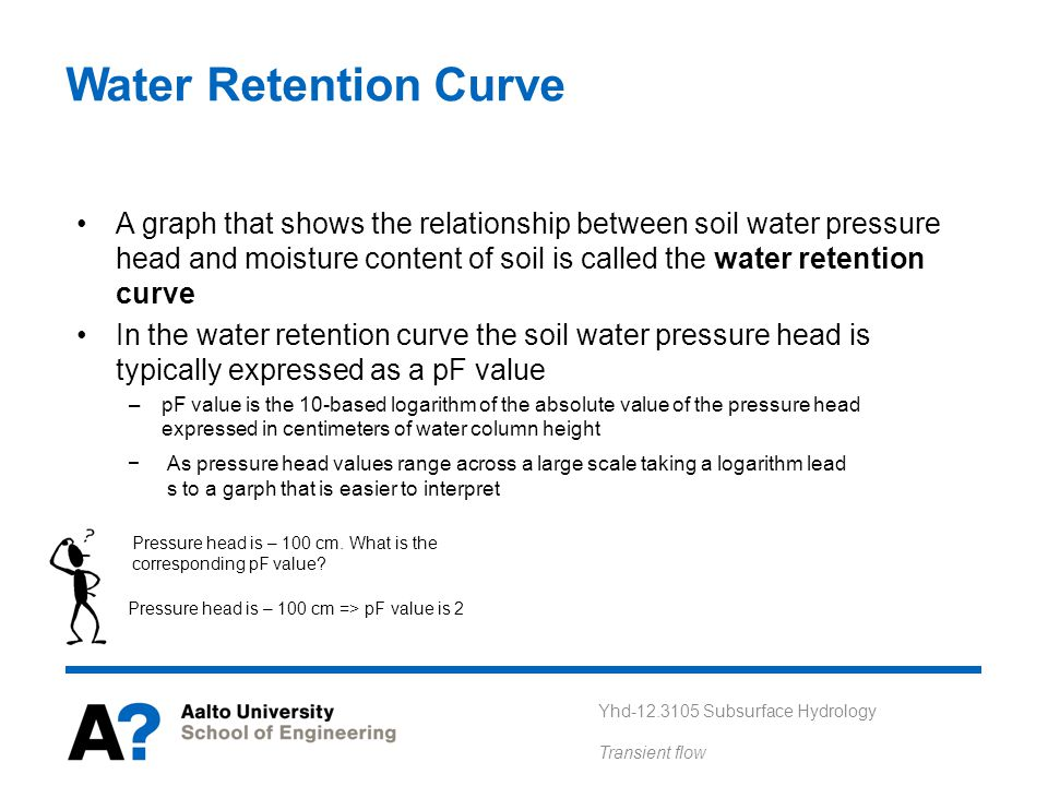 Water Retention Curve